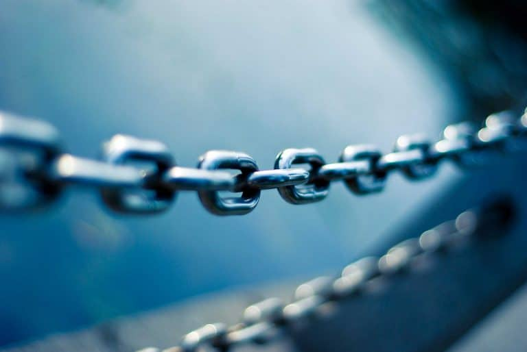 Chain depicting the best internal linking for seo